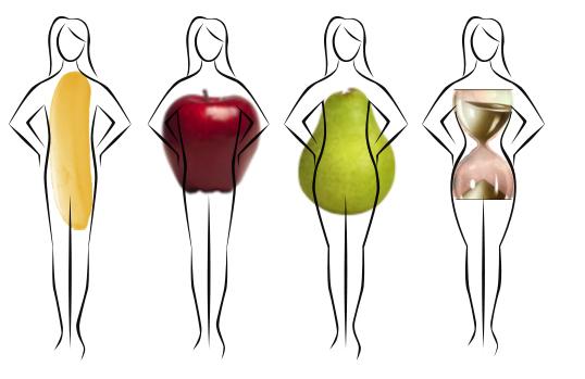 формы тела
