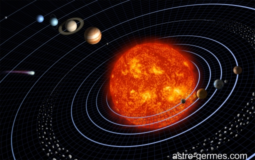 Ретроградные планеты в 2015 году