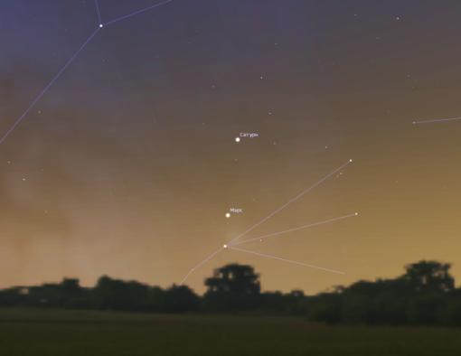Соеденение Антарес с Марсом и Сатурном